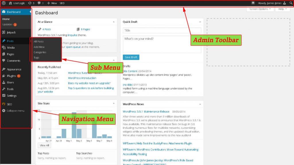 Wordpress Dashboard Screen